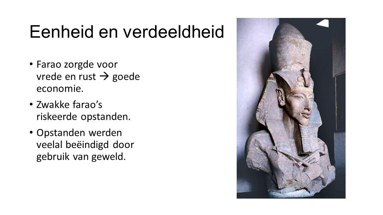 Uitbreiding van het rijk Egypte op haar groots tussen 1500-1100 Expansie Egypte begint met Toetmozes I Verovert Nubië en delen van Syrië Expansie Egypte  rijkdommen.