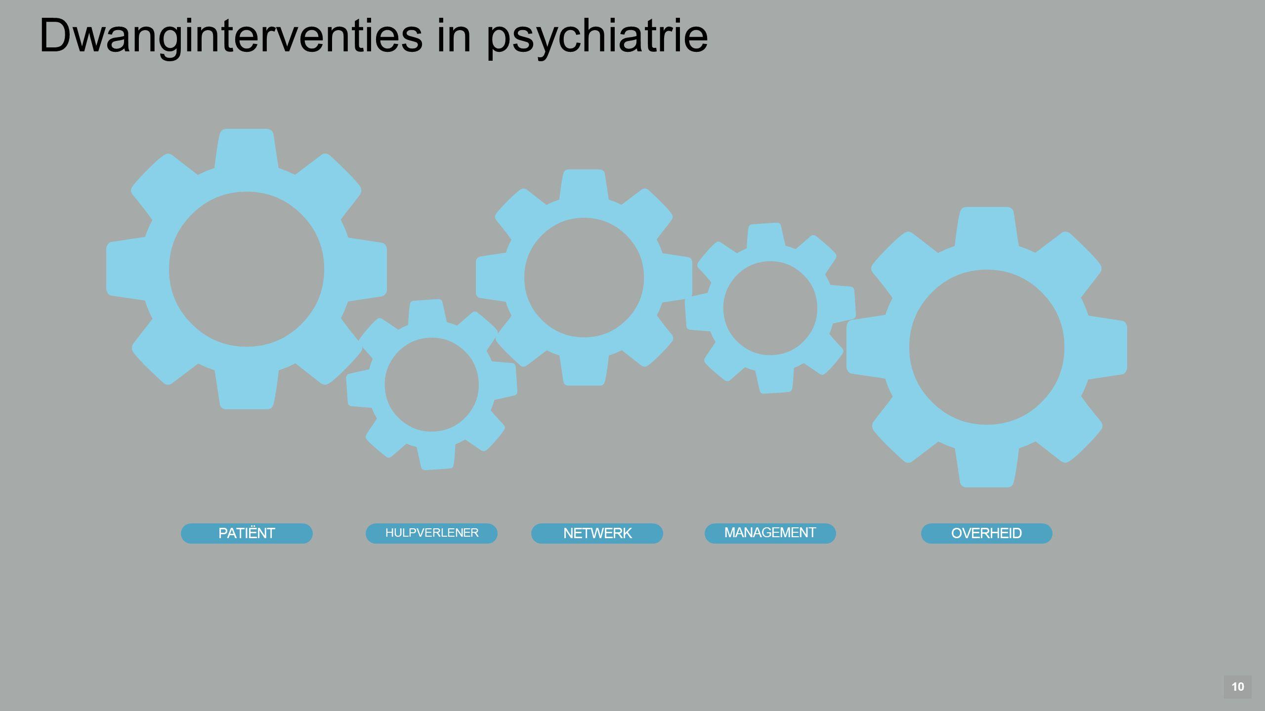 10 PATIËNT HULPVERLENER NETWERK MANAGEMENT OVERHEID Dwanginterventies in psychiatrie