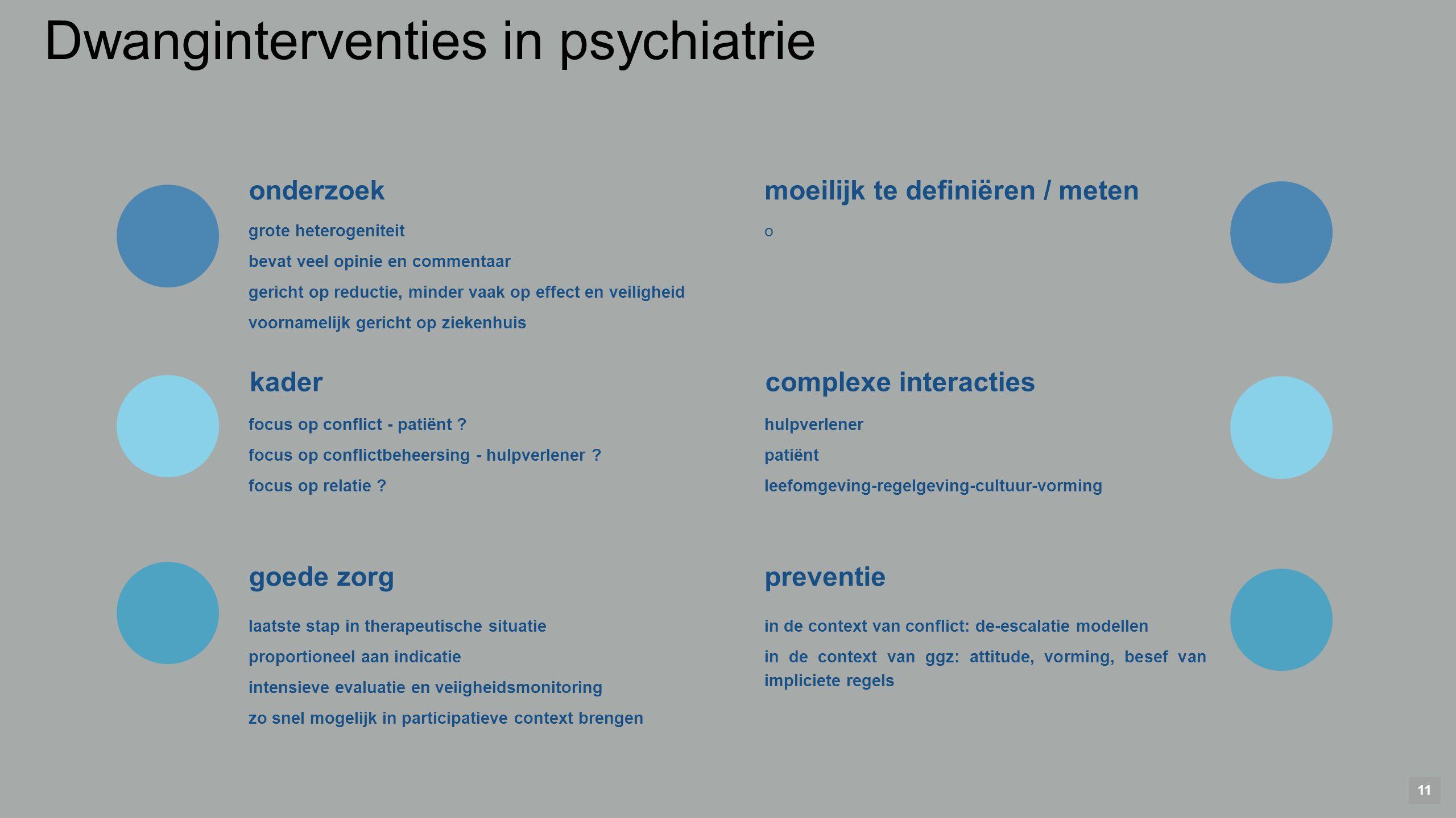 11 grote heterogeniteit bevat veel opinie en commentaar gericht op reductie, minder vaak op effect en veiligheid voornamelijk gericht op ziekenhuis onderzoek o moeilijk te definiëren / meten focus op conflict - patiënt .