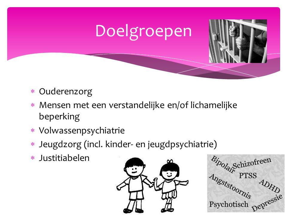  Ouderenzorg  Mensen met een verstandelijke en/of lichamelijke beperking  Volwassenpsychiatrie  Jeugdzorg (incl.