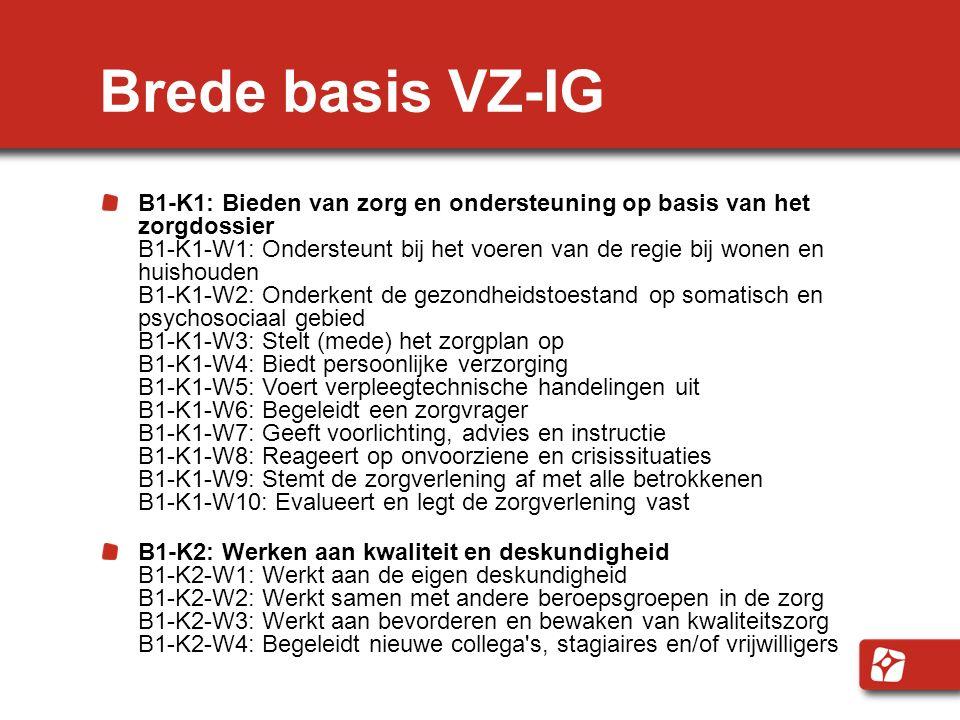 Brede basis VZ-IG B1-K1: Bieden van zorg en ondersteuning op basis van het zorgdossier B1-K1-W1: Ondersteunt bij het voeren van de regie bij wonen en