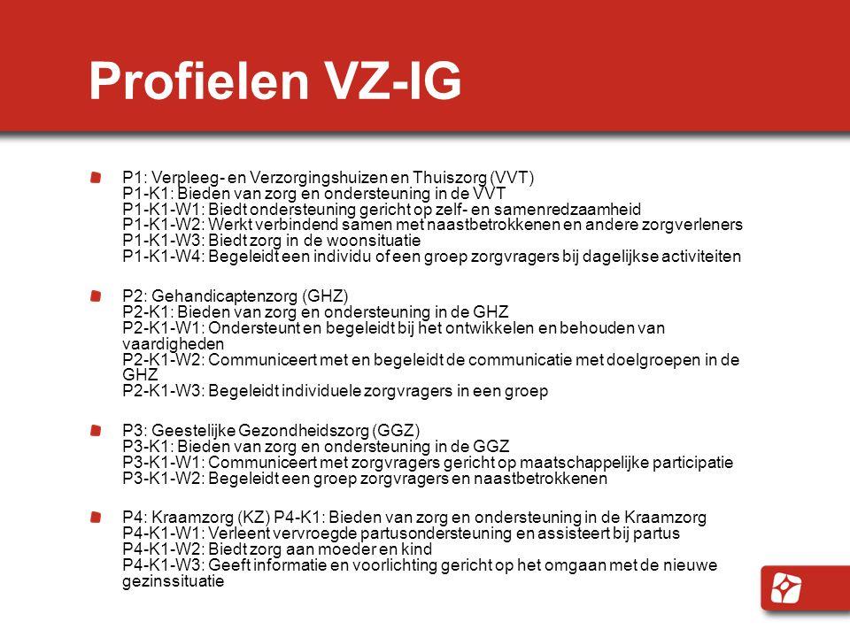 Profielen VZ-IG P1: Verpleeg- en Verzorgingshuizen en Thuiszorg (VVT) P1-K1: Bieden van zorg en ondersteuning in de VVT P1-K1-W1: Biedt ondersteuning