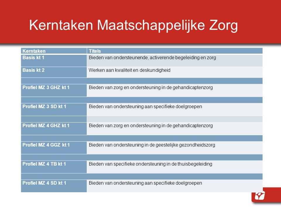 Kerntaken Maatschappelijke Zorg KerntakenTitels Basis kt 1Bieden van ondersteunende, activerende begeleiding en zorg Basis kt 2 Werken aan kwaliteit e
