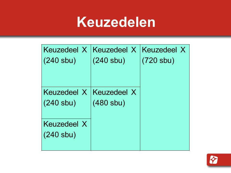 Keuzedelen Keuzedeel X (240 sbu) Keuzedeel X (240 sbu) Keuzedeel X (720 sbu) Keuzedeel X (240 sbu) Keuzedeel X (480 sbu) Keuzedeel X (240 sbu)