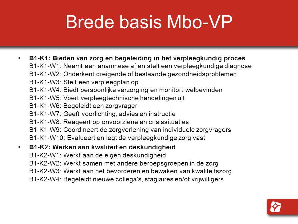 Brede basis Mbo-VP B1-K1: Bieden van zorg en begeleiding in het verpleegkundig proces B1-K1-W1: Neemt een anamnese af en stelt een verpleegkundige dia