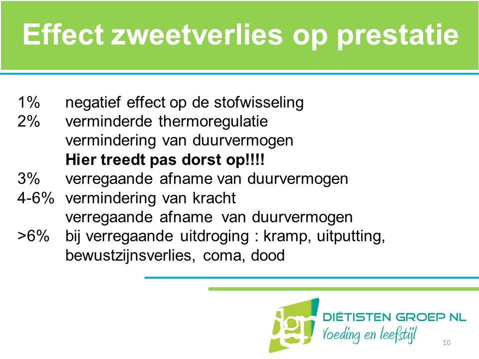 Effect zweetverlies op prestatie 1% negatief effect op de stofwisseling 2% verminderde thermoregulatie vermindering van duurvermogen Hier treedt pas d