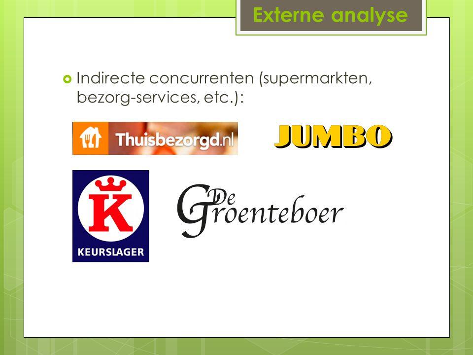  Indirecte concurrenten (supermarkten, bezorg-services, etc.): Externe analyse
