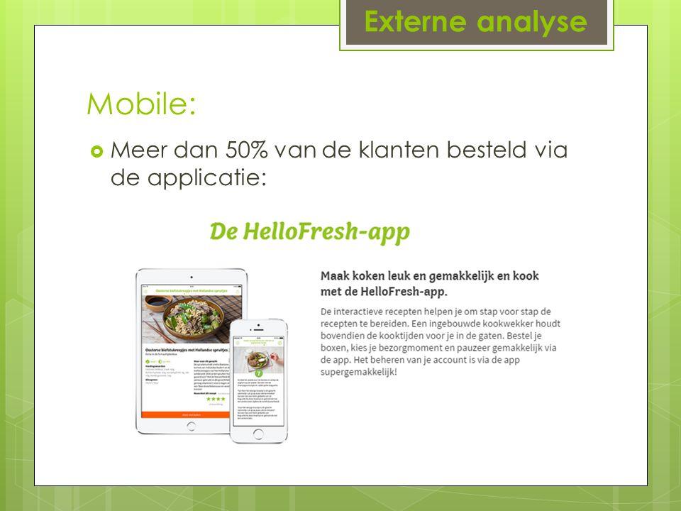 Mobile:  Meer dan 50% van de klanten besteld via de applicatie: Externe analyse