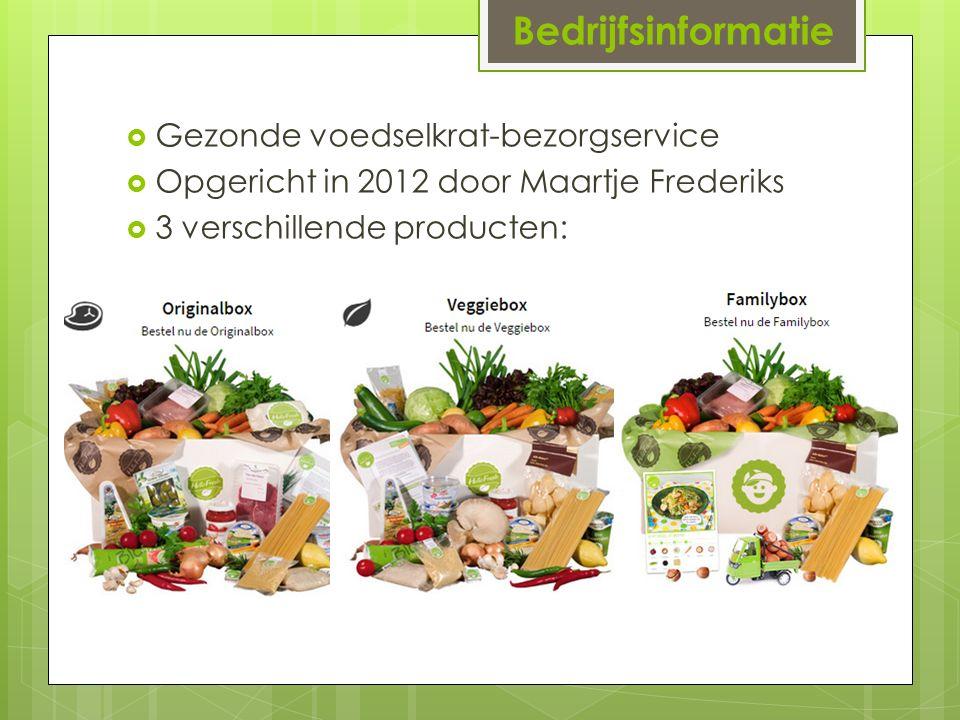  Gezonde voedselkrat-bezorgservice  Opgericht in 2012 door Maartje Frederiks  3 verschillende producten: Bedrijfsinformatie
