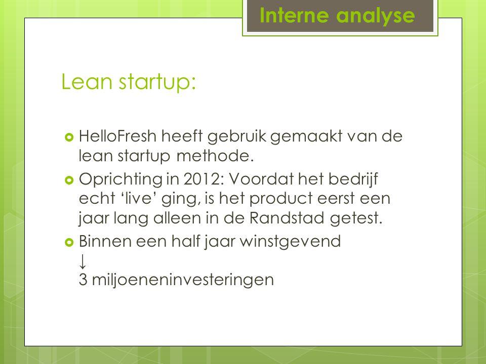 Lean startup:  HelloFresh heeft gebruik gemaakt van de lean startup methode.
