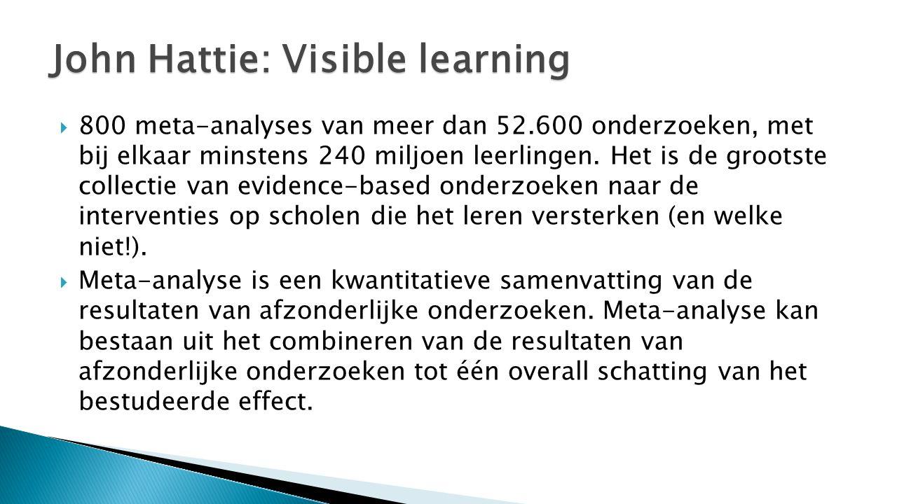  800 meta-analyses van meer dan 52.600 onderzoeken, met bij elkaar minstens 240 miljoen leerlingen.