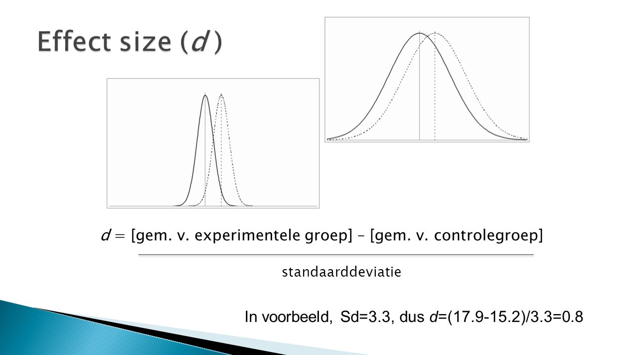 d = [gem. v. experimentele groep] – [gem. v. controlegroep] standaarddeviatie In voorbeeld, Sd=3.3, dus d=(17.9-15.2)/3.3=0.8