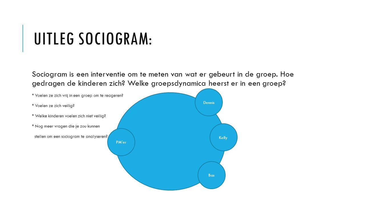 UITLEG SOCIOGRAM: Sociogram is een interventie om te meten van wat er gebeurt in de groep. Hoe gedragen de kinderen zich? Welke groepsdynamica heerst