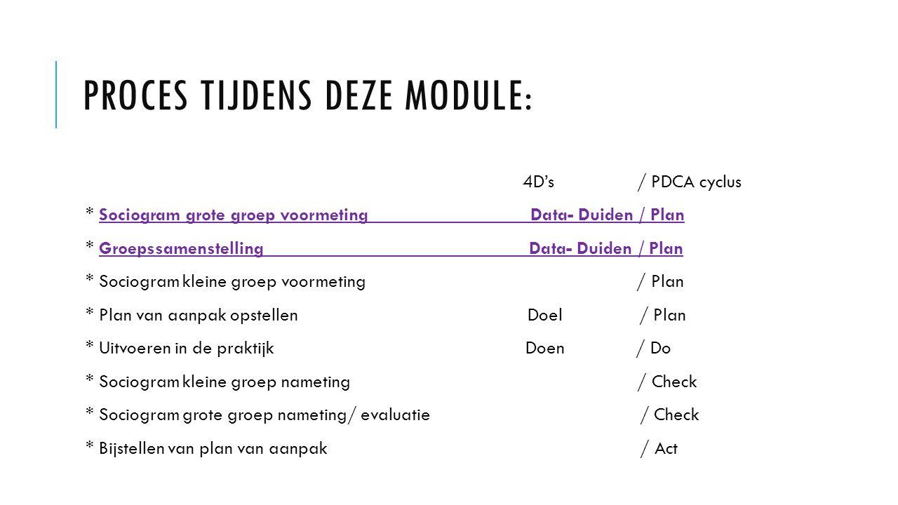 PROCES TIJDENS DEZE MODULE: 4D's / PDCA cyclus * Sociogram grote groep voormeting Data- Duiden / Plan * Groepssamenstelling Data- Duiden / Plan * Soci
