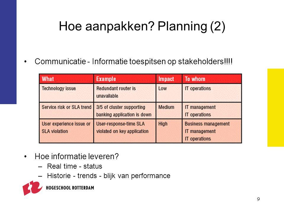 9 Hoe aanpakken. Planning (2) Communicatie - Informatie toespitsen op stakeholders!!!.