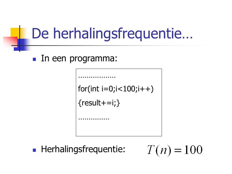 De herhalingsfrequentie… In een programma: Herhalingsfrequentie: ……………… for(int i=0;i<100;i++) {result+=i;} ……………