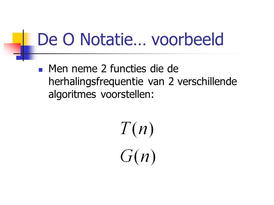 De O Notatie… voorbeeld Men neme 2 functies die de herhalingsfrequentie van 2 verschillende algoritmes voorstellen: