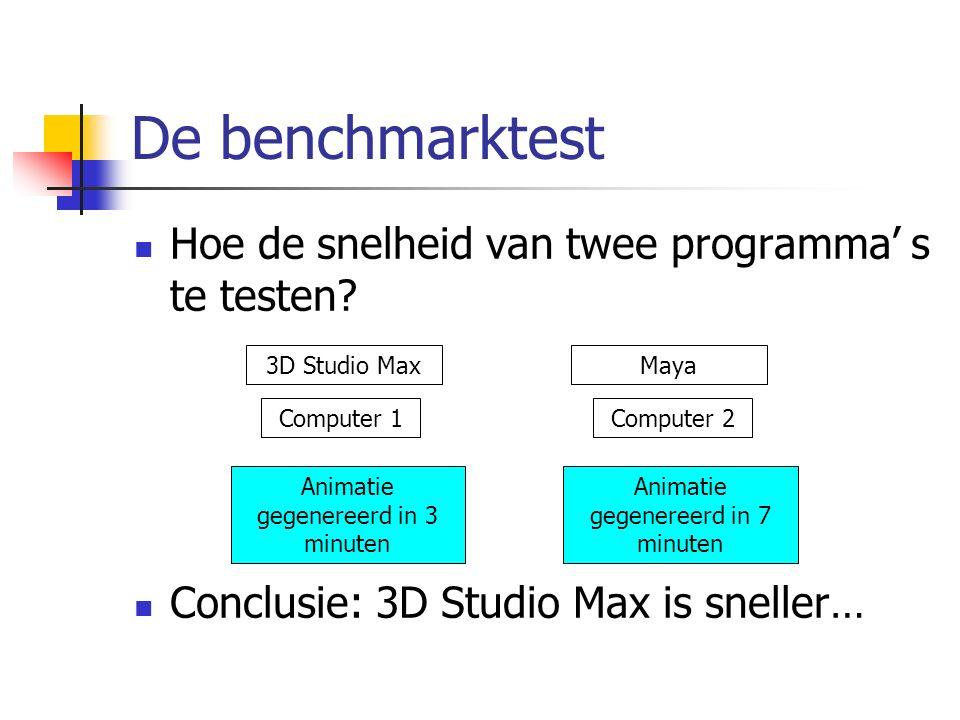De benchmarktest Hoe de snelheid van twee programma' s te testen.