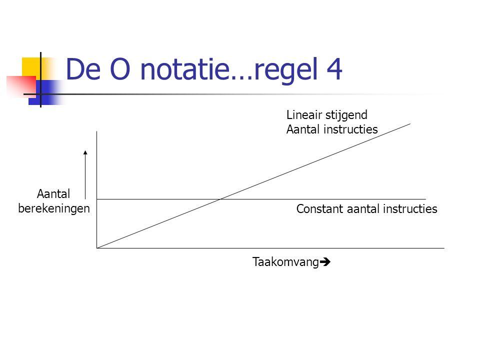De O notatie…regel 4 Taakomvang  Aantal berekeningen Constant aantal instructies Lineair stijgend Aantal instructies