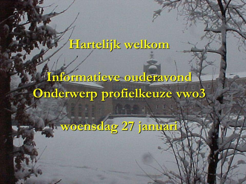 Hartelijk welkom Informatieve ouderavond Onderwerp profielkeuze vwo3 woensdag 27 januari