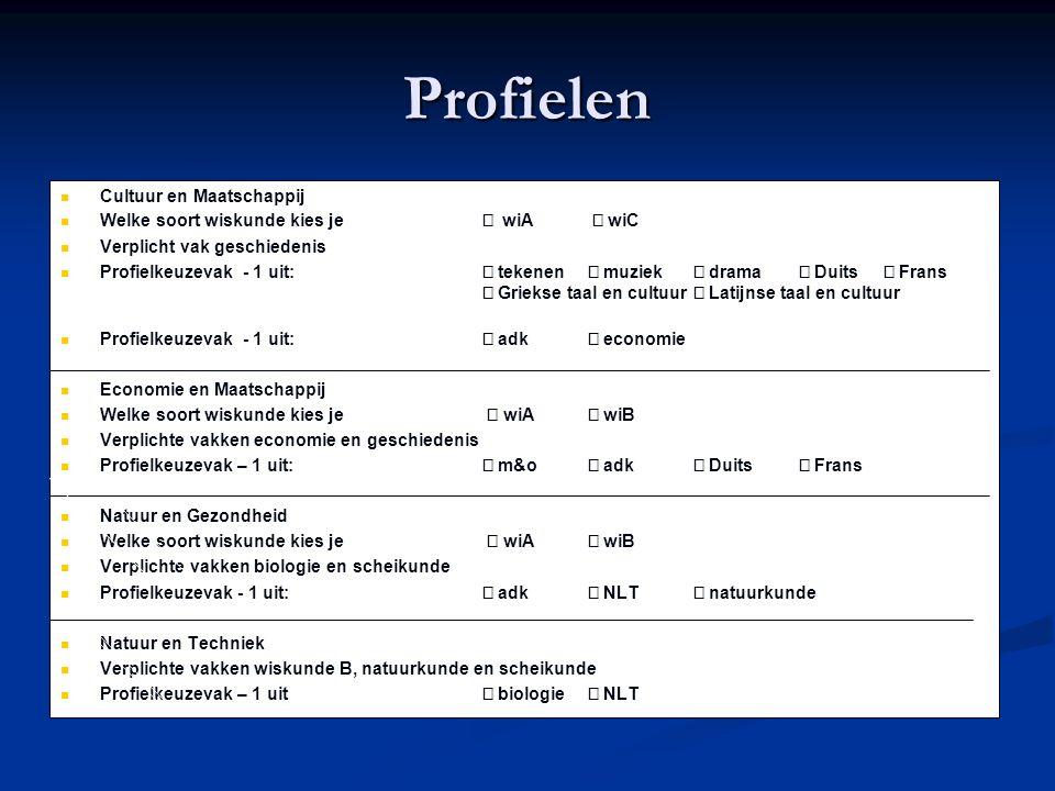Profielen Cultuur en Maatschappij Welke soort wiskunde kies je  wiA  wiC Verplicht vak geschiedenis Profielkeuzevak - 1 uit:  tekenen  muziek  dr