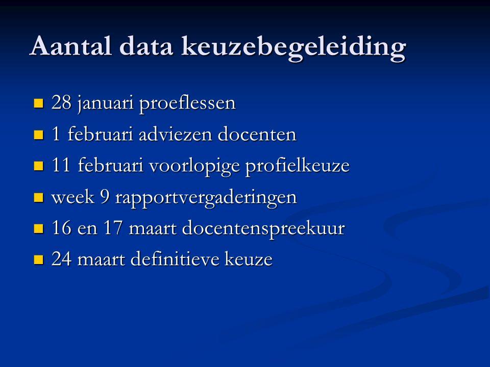 Aantal data keuzebegeleiding 28 januari proeflessen 28 januari proeflessen 1 februari adviezen docenten 1 februari adviezen docenten 11 februari voorl