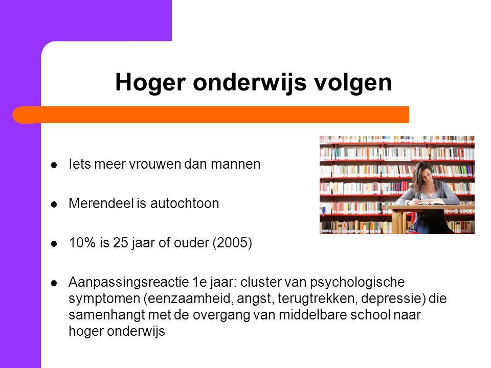 Hoger onderwijs volgen Iets meer vrouwen dan mannen Merendeel is autochtoon 10% is 25 jaar of ouder (2005) Aanpassingsreactie 1e jaar: cluster van psy