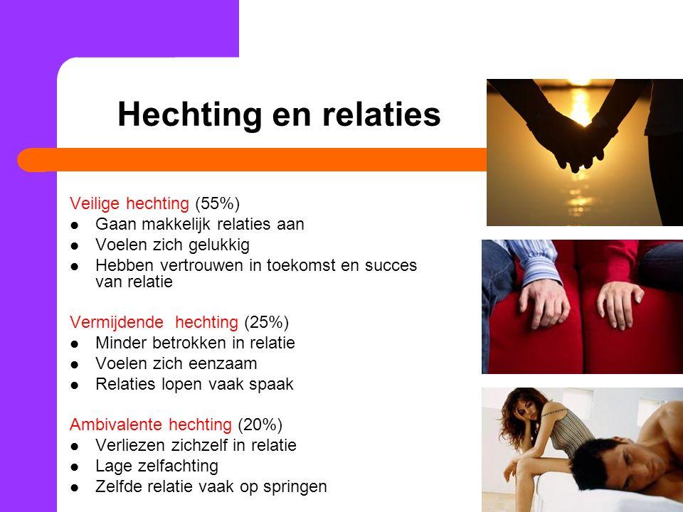 Hechting en relaties Veilige hechting (55%) Gaan makkelijk relaties aan Voelen zich gelukkig Hebben vertrouwen in toekomst en succes van relatie Vermi
