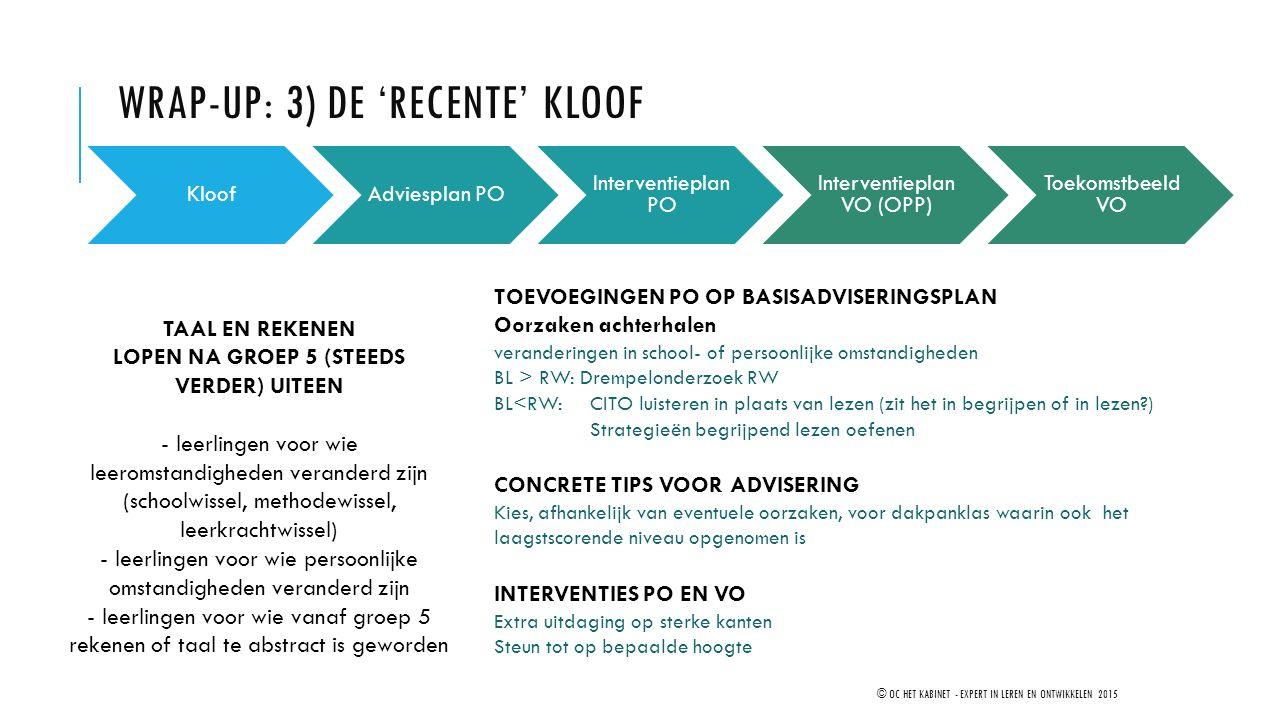 WRAP-UP: 3) DE 'RECENTE' KLOOF © OC HET KABINET - EXPERT IN LEREN EN ONTWIKKELEN 2015 KloofAdviesplan PO Interventieplan PO Interventieplan VO (OPP) T