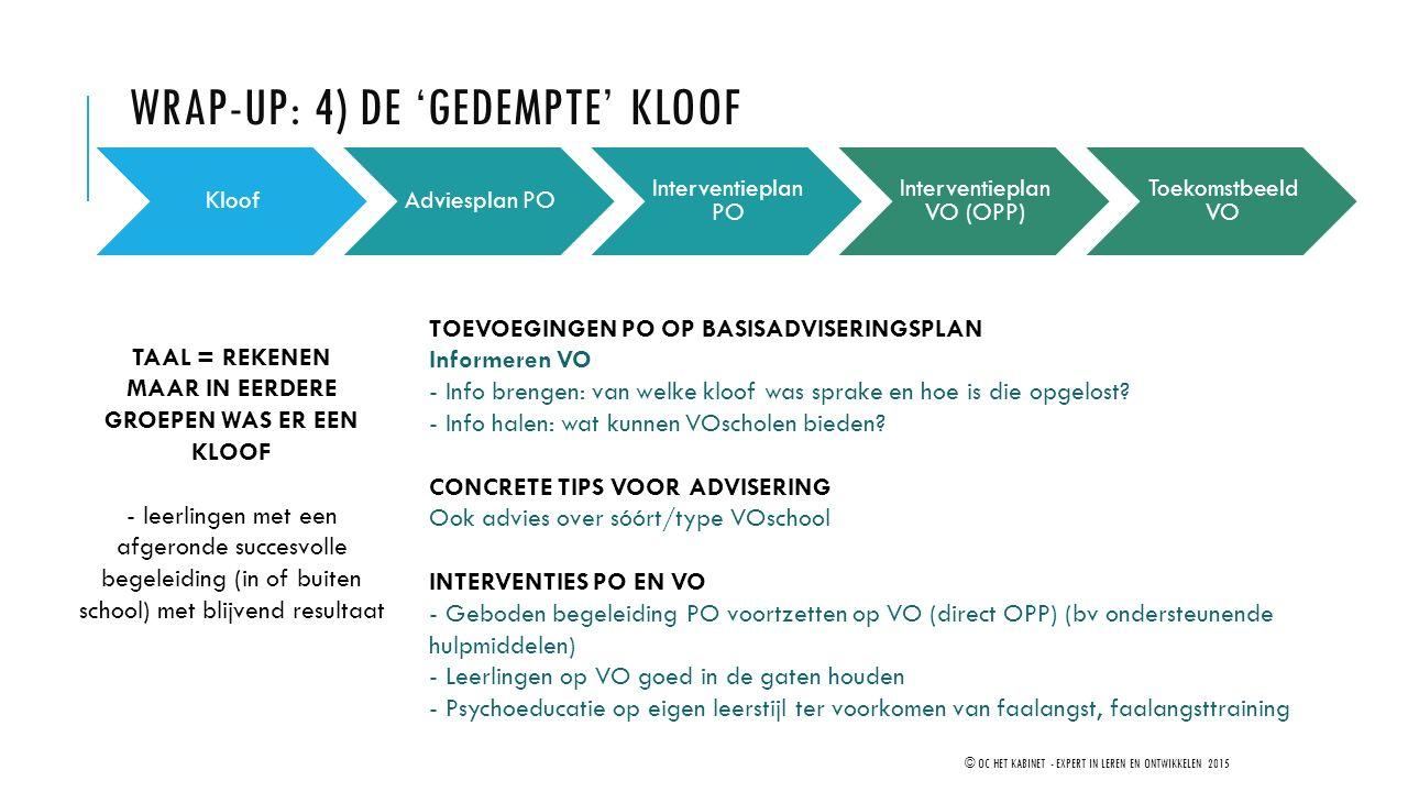 WRAP-UP: 4) DE 'GEDEMPTE' KLOOF © OC HET KABINET - EXPERT IN LEREN EN ONTWIKKELEN 2015 KloofAdviesplan PO Interventieplan PO Interventieplan VO (OPP)