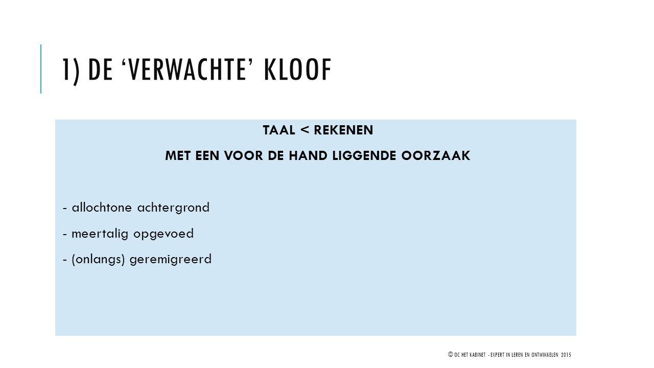 1) DE 'VERWACHTE' KLOOF TAAL < REKENEN MET EEN VOOR DE HAND LIGGENDE OORZAAK - allochtone achtergrond - meertalig opgevoed - (onlangs) geremigreerd ©