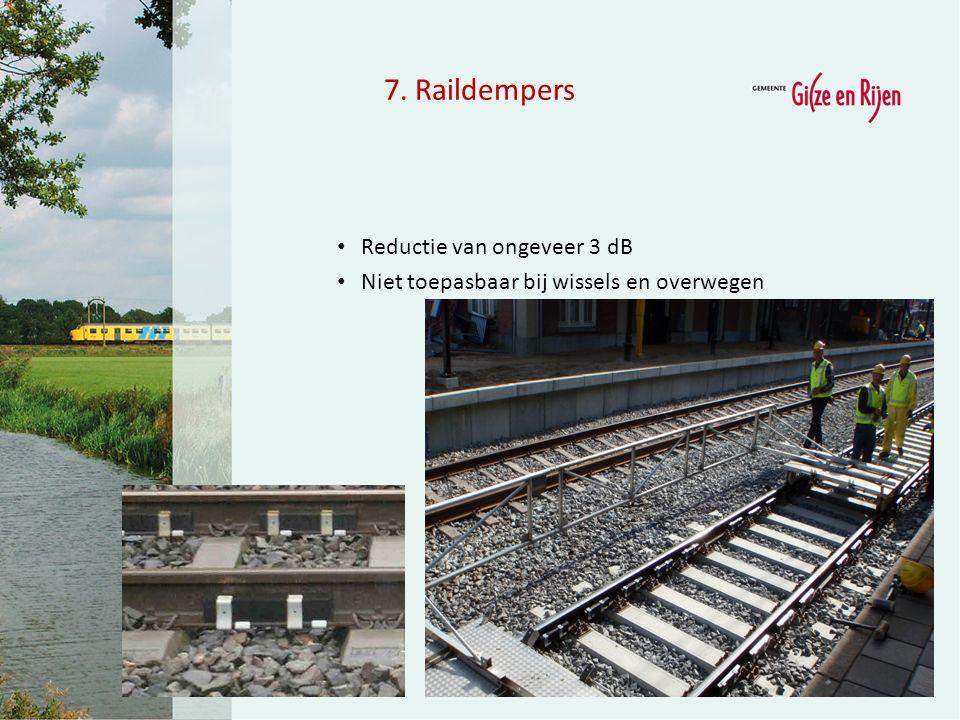 7. Raildempers Reductie van ongeveer 3 dB Niet toepasbaar bij wissels en overwegen