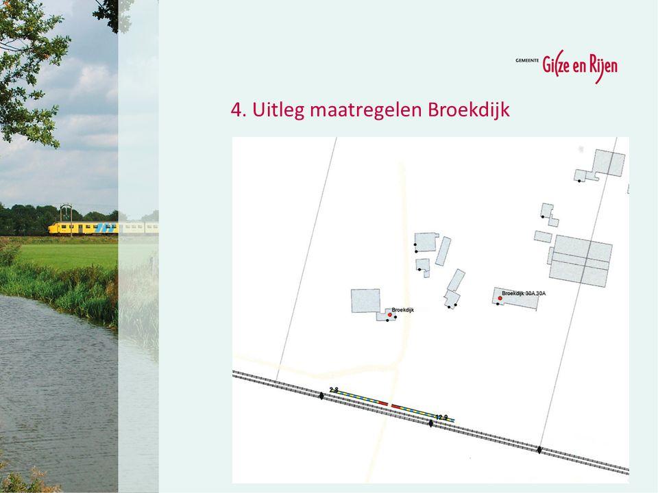 4. Uitleg maatregelen Broekdijk