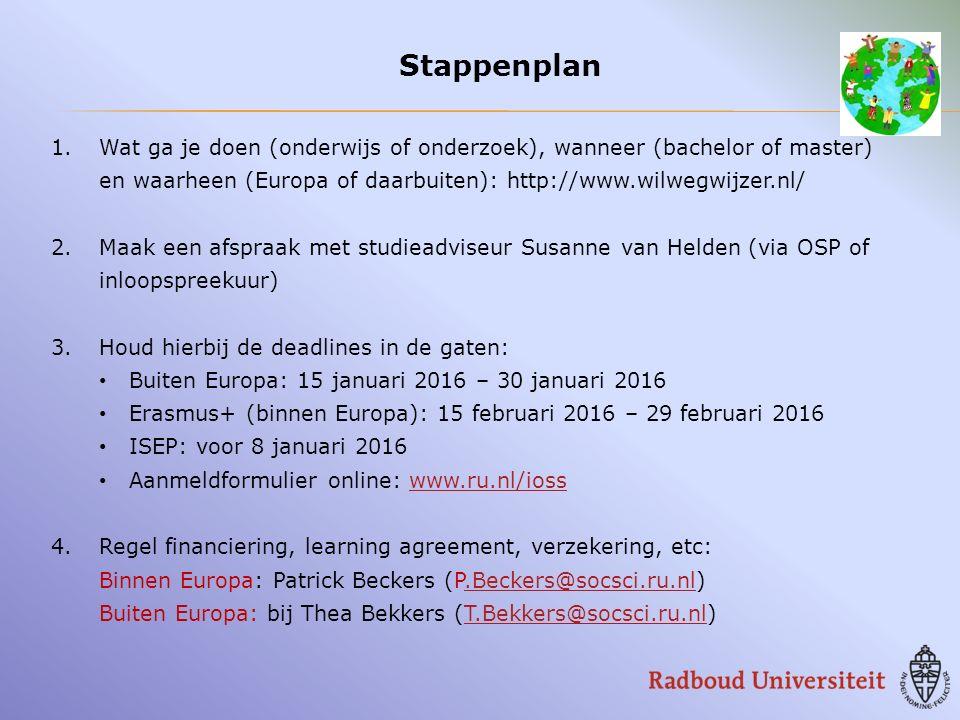 Stappenplan 1.Wat ga je doen (onderwijs of onderzoek), wanneer (bachelor of master) en waarheen (Europa of daarbuiten): http://www.wilwegwijzer.nl/ 2.Maak een afspraak met studieadviseur Susanne van Helden (via OSP of inloopspreekuur) 3.Houd hierbij de deadlines in de gaten: Buiten Europa: 15 januari 2016 – 30 januari 2016 Erasmus+ (binnen Europa): 15 februari 2016 – 29 februari 2016 ISEP: voor 8 januari 2016 Aanmeldformulier online: www.ru.nl/iosswww.ru.nl/ioss 4.Regel financiering, learning agreement, verzekering, etc: Binnen Europa: Patrick Beckers (P.Beckers@socsci.ru.nl).Beckers@socsci.ru.nl Buiten Europa: bij Thea Bekkers (T.Bekkers@socsci.ru.nl)T.Bekkers@socsci.ru.nl