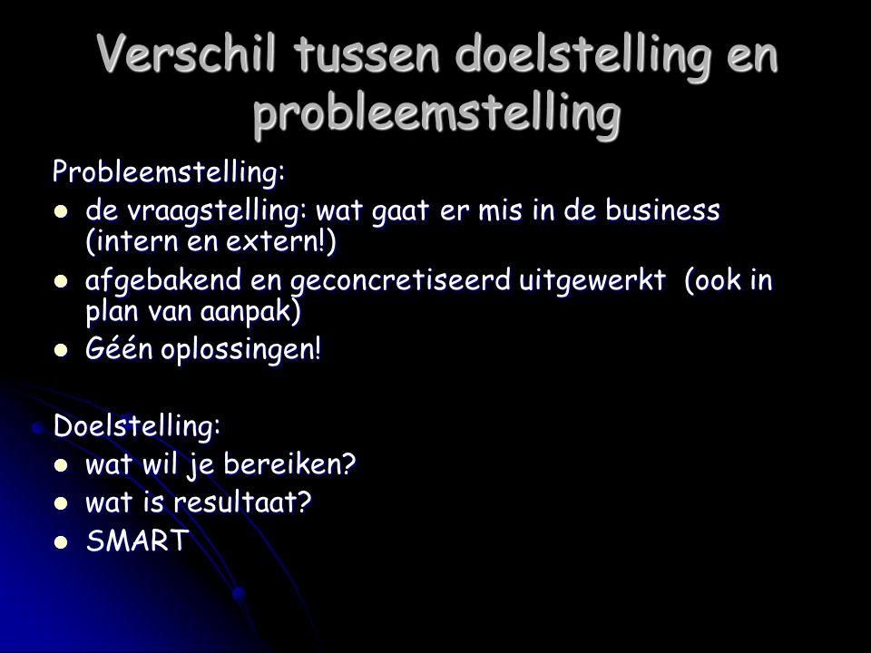 Verschil tussen doelstelling en probleemstelling Probleemstelling: de vraagstelling: wat gaat er mis in de business (intern en extern!) de vraagstelli
