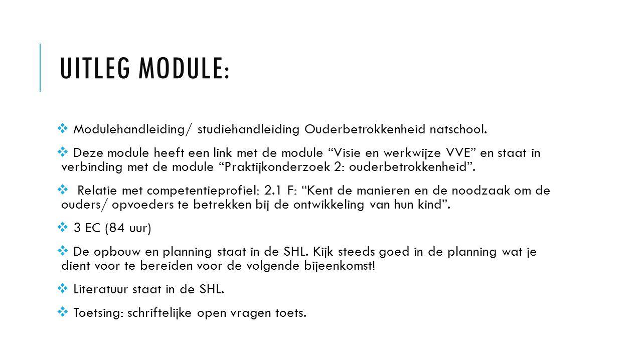 UITLEG MODULE:  Modulehandleiding/ studiehandleiding Ouderbetrokkenheid natschool.