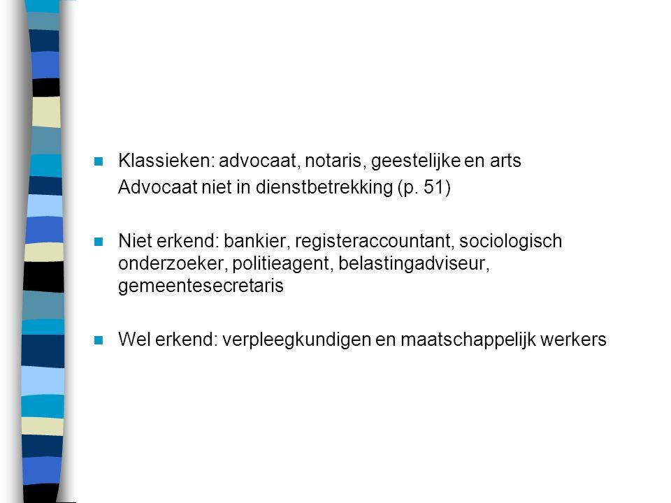 Klassieken: advocaat, notaris, geestelijke en arts Advocaat niet in dienstbetrekking (p.