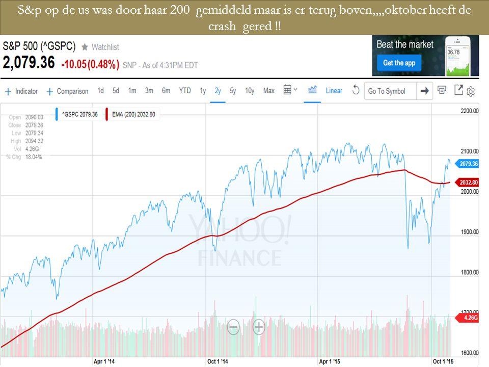 04/01/2016 14 S&p op de us was door haar 200 gemiddeld maar is er terug boven,,,,oktober heeft de crash gered !!