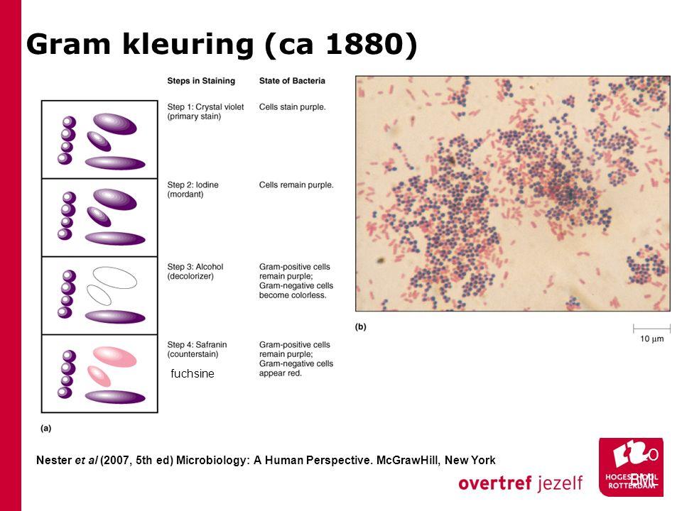 Gram kleuring (ca 1880) HLO BML Nester et al (2007, 5th ed) Microbiology: A Human Perspective. McGrawHill, New York fuchsine