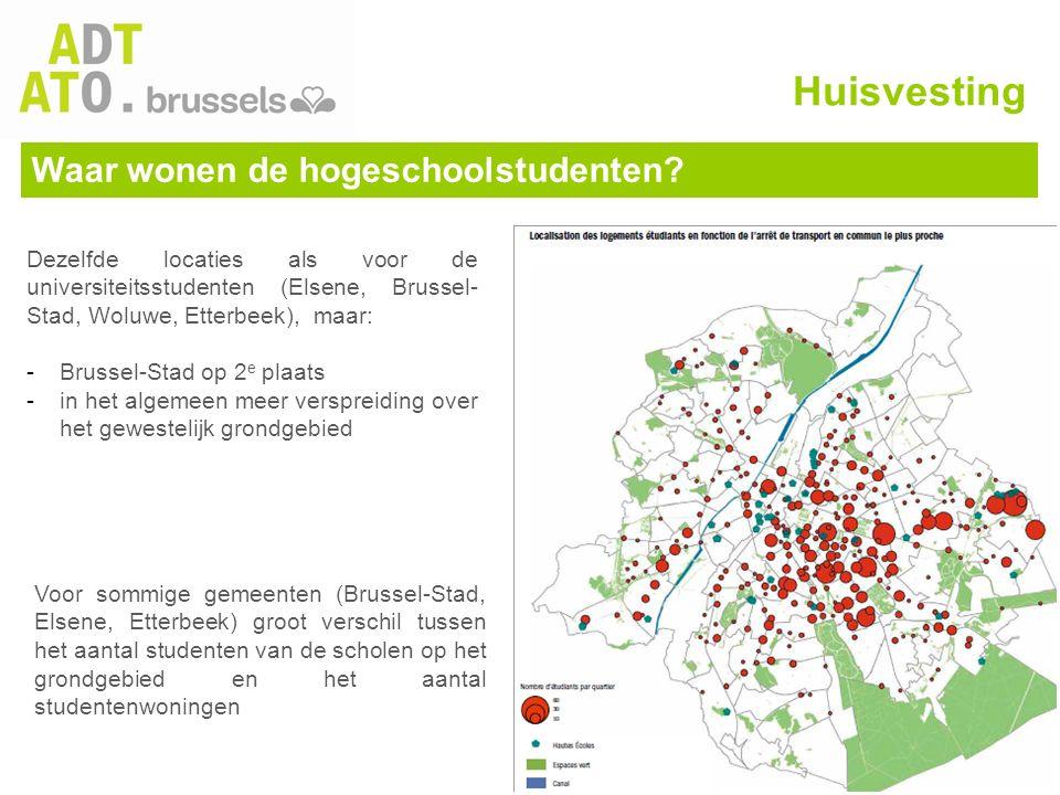 Waar wonen de hogeschoolstudenten? Dezelfde locaties als voor de universiteitsstudenten (Elsene, Brussel- Stad, Woluwe, Etterbeek), maar: -Brussel-Sta