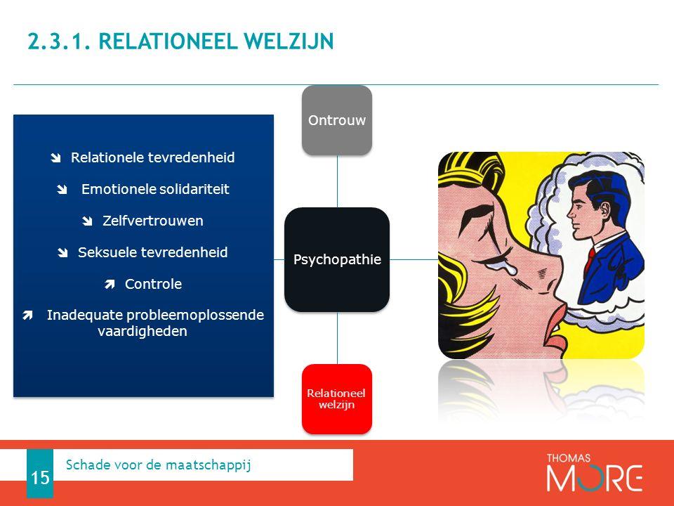 Psychopathie Ontrouw Korte relaties Relationeel welzijn Psycho- sociaal welzijn 2.3.1. RELATIONEEL WELZIJN 15 Schade voor de maatschappij  Relationel