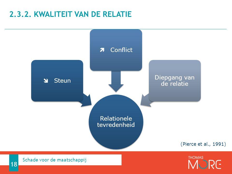 2.3.2. KWALITEIT VAN DE RELATIE 18 Schade voor de maatschappij Relationele tevredenheid  Steun  Conflict Diepgang van de relatie (Pierce et al., 1