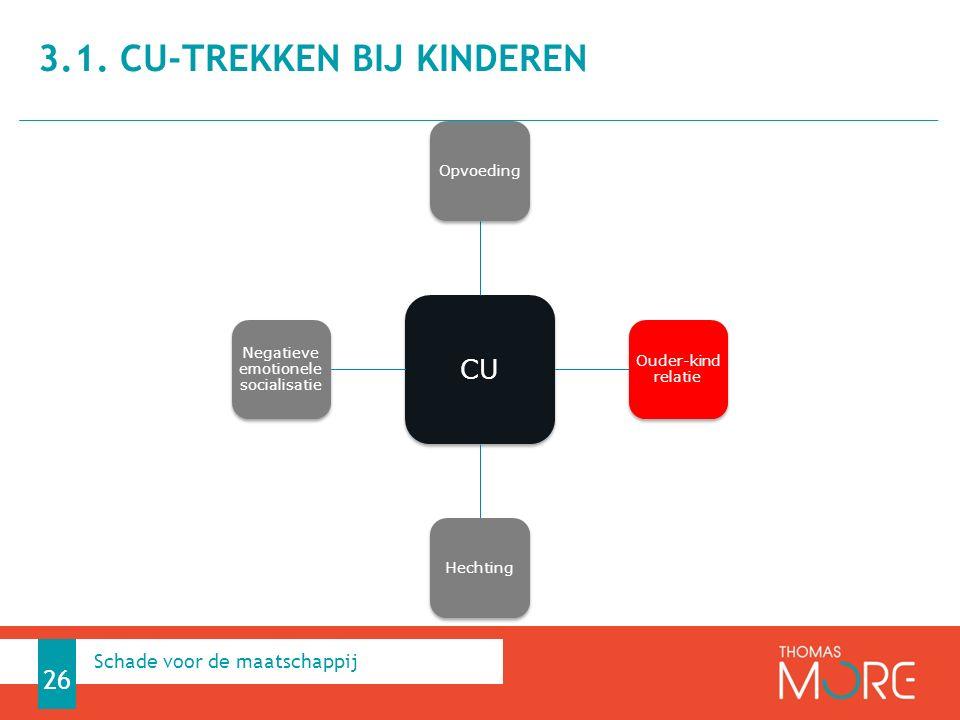 CU Opvoeding Ouder-kind relatie Hechting Negatieve emotionele socialisatie 3.1.