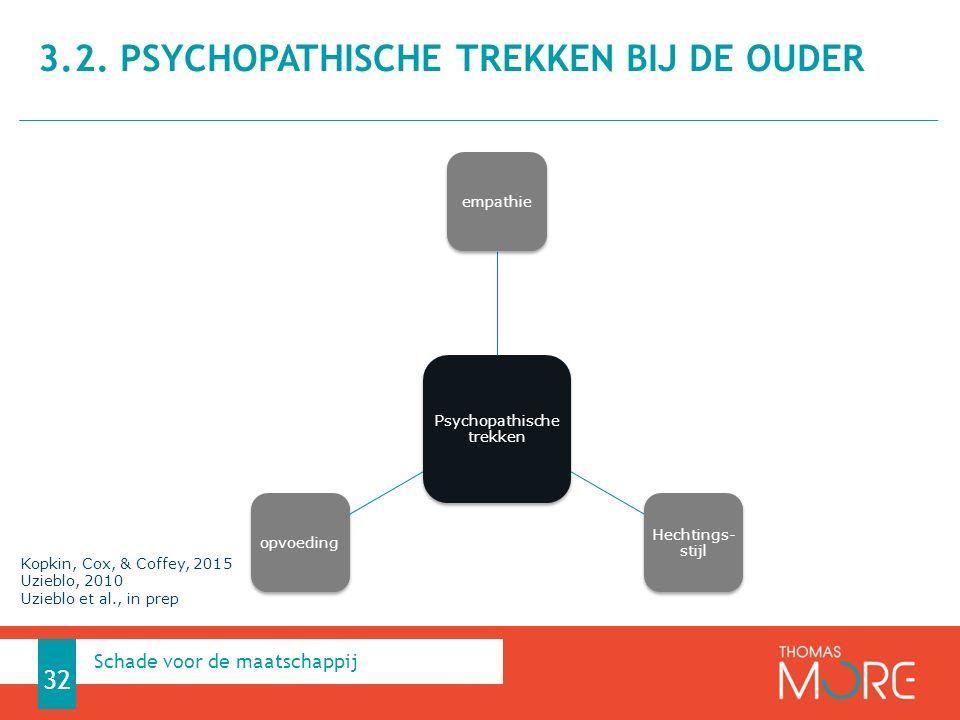 3.2. PSYCHOPATHISCHE TREKKEN BIJ DE OUDER 32 Schade voor de maatschappij Psychopathische trekken empathie Hechtings- stijl opvoeding Kopkin, Cox, & Co