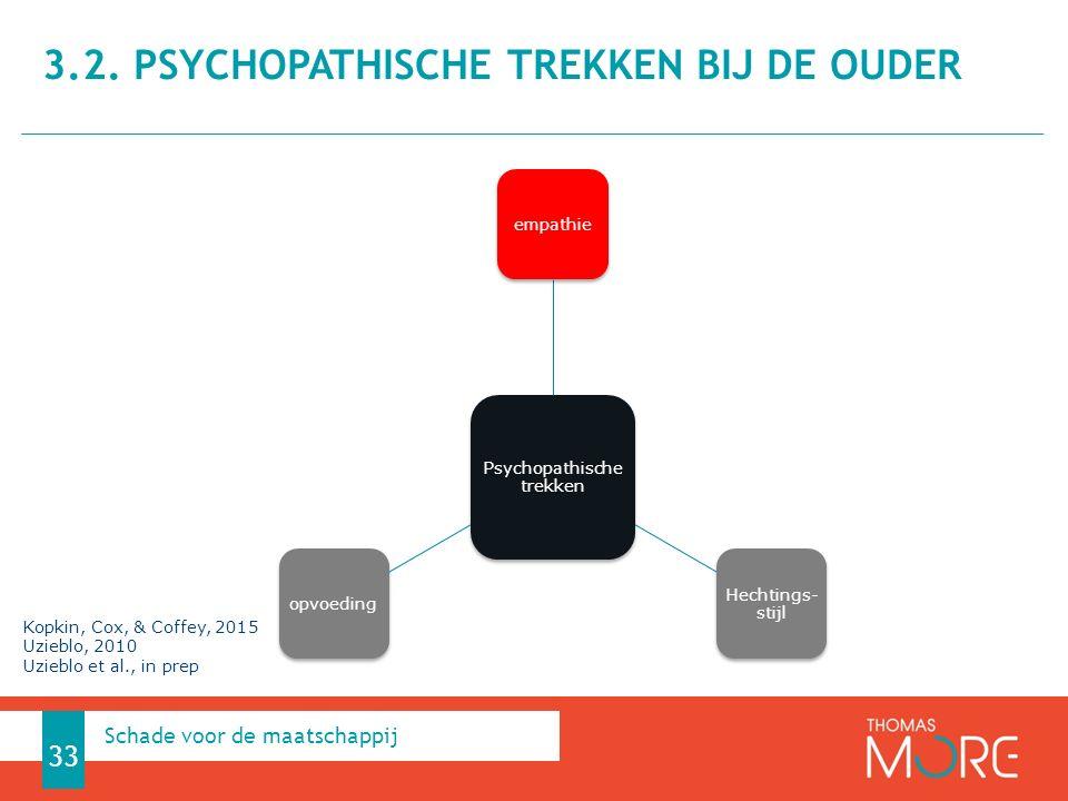 3.2. PSYCHOPATHISCHE TREKKEN BIJ DE OUDER 33 Schade voor de maatschappij Psychopathische trekken empathie Hechtings- stijl opvoeding Kopkin, Cox, & Co