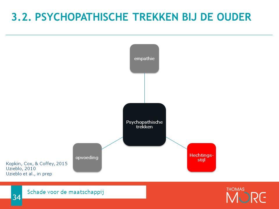 3.2. PSYCHOPATHISCHE TREKKEN BIJ DE OUDER 34 Schade voor de maatschappij Psychopathische trekken empathie Hechtings- stijl opvoeding Kopkin, Cox, & Co