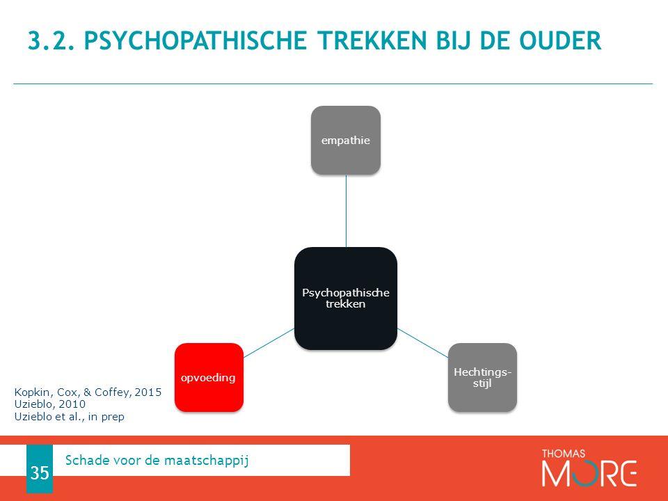 3.2. PSYCHOPATHISCHE TREKKEN BIJ DE OUDER 35 Schade voor de maatschappij Psychopathische trekken empathie Hechtings- stijl opvoeding Kopkin, Cox, & Co