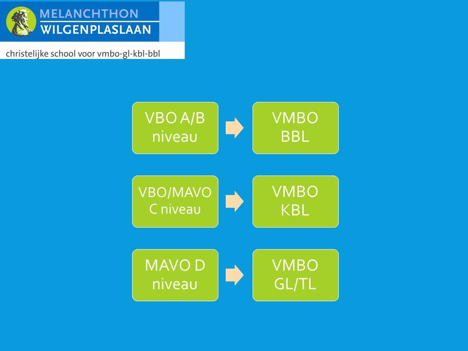 VBO A/B niveau VMBO BBL VBO/MAVO C niveau VMBO KBL MAVO D niveau VMBO GL/TL