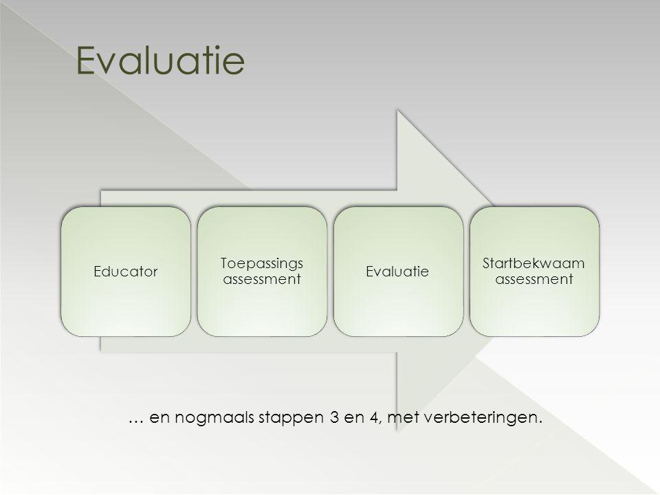 Educator Toepassings assessment Evaluatie Startbekwaam assessment Evaluatie … en nogmaals stappen 3 en 4, met verbeteringen.
