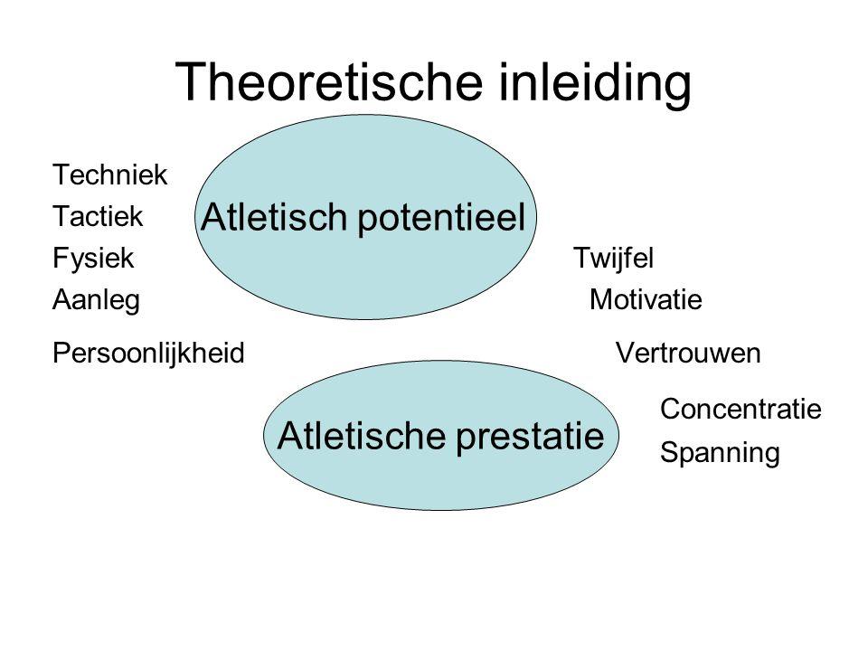 Theoretische inleiding Techniek Tactiek FysiekTwijfel Aanleg Motivatie Persoonlijkheid Vertrouwen Concentratie Spanning Atletisch potentieel Atletisch